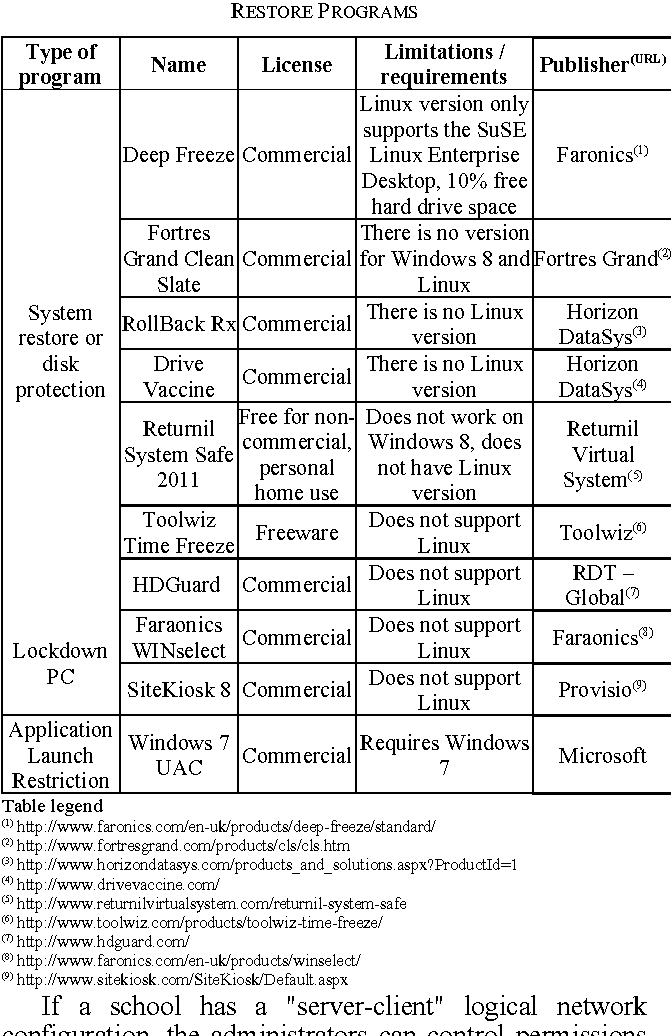 Table 1 from Computer classroom operating system security (Windows