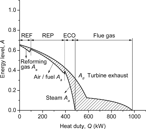 Figure 4 from Use of Low/Mid-Temperature Solar Heat for