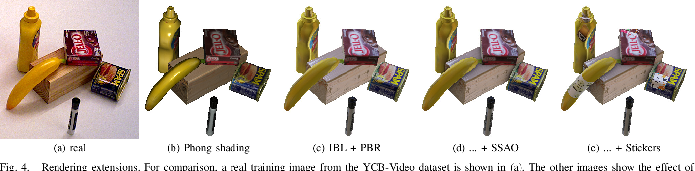 Figure 4 for Stillleben: Realistic Scene Synthesis for Deep Learning in Robotics