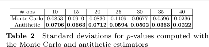 Figure 4 for Antithetic and Monte Carlo kernel estimators for partial rankings