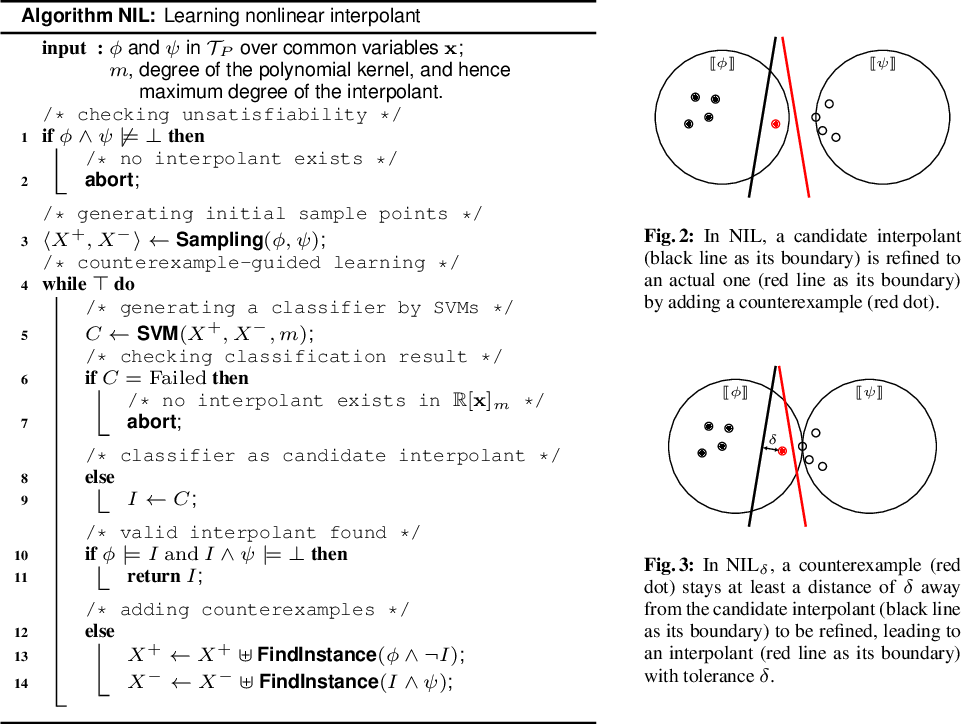 Figure 2 for NIL: Learning Nonlinear Interpolants