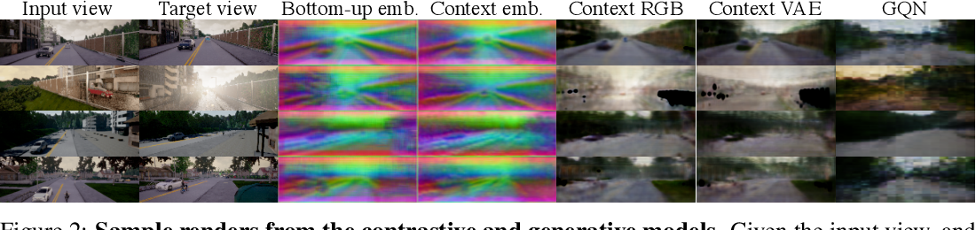 Figure 3 for Embodied View-Contrastive 3D Feature Learning