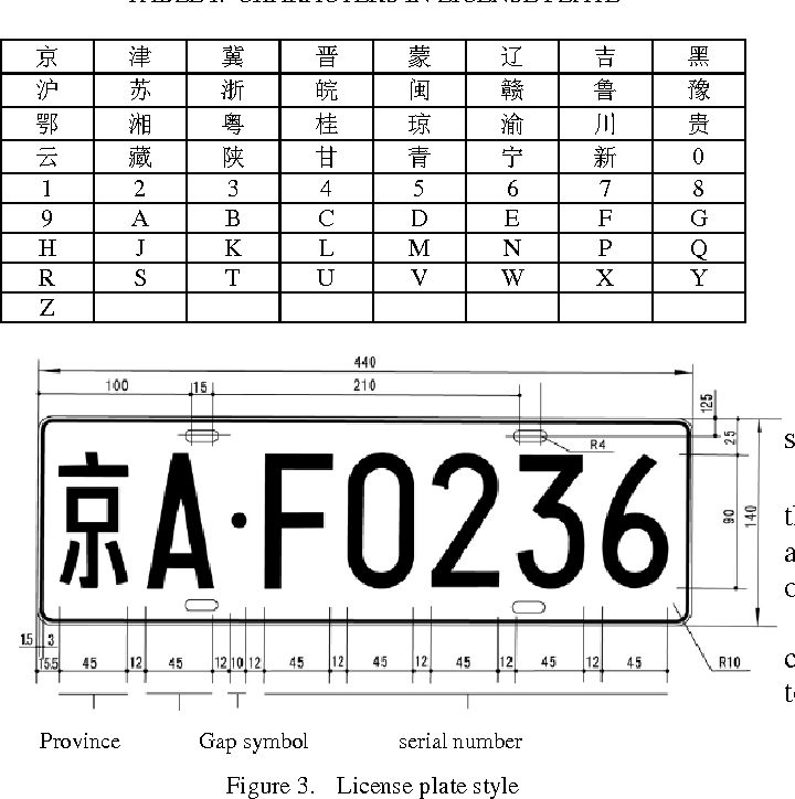 Vehicle License Plate Recognition Based on Text-line Construction ...