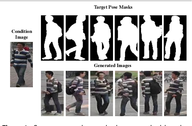 Figure 1 for Person image generation with semantic attention network for person re-identification