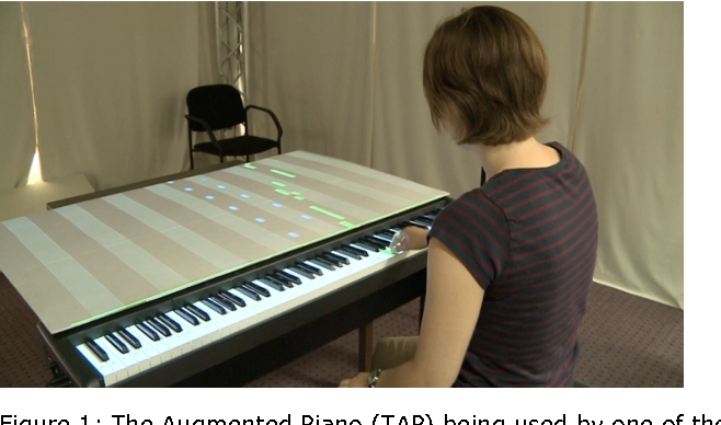 Game of tones: learning to play songs on a piano using