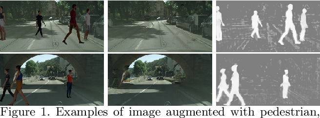 Figure 1 for Attention-based Adversarial Appearance Learning of Augmented Pedestrians