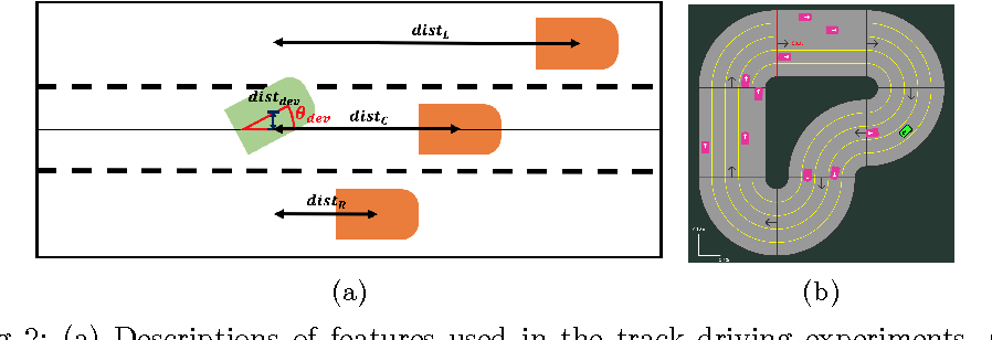 Figure 3 for Density Matching Reward Learning