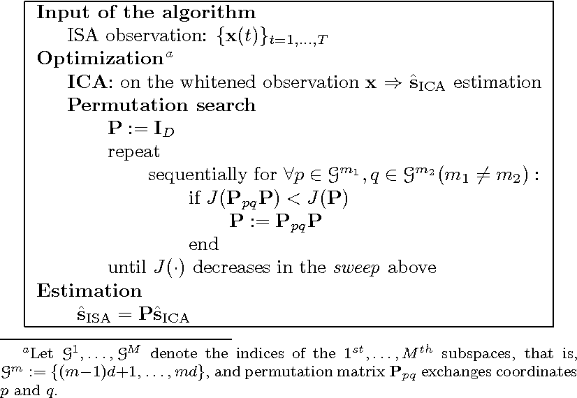 Figure 3 for Undercomplete Blind Subspace Deconvolution
