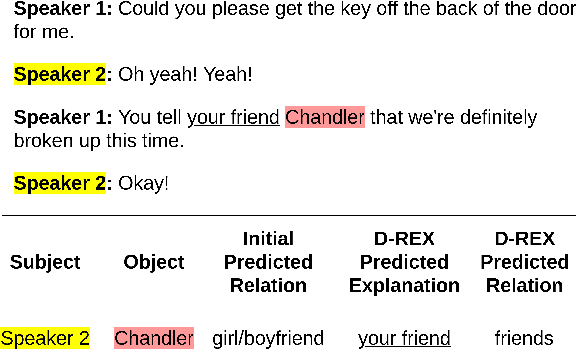 Figure 1 for D-REX: Dialogue Relation Extraction with Explanations