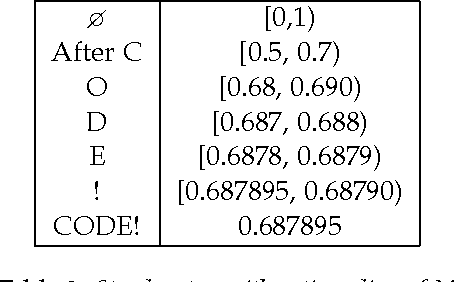 Figure 3 for Syntactically Informed Text Compression with Recurrent Neural Networks