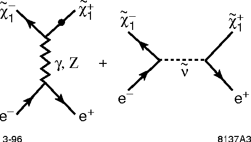 Figure 13: Diagrams contributing to chargino pair production.