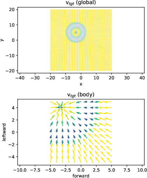 Figure 3 for Sample Efficient Ensemble Learning with Catalyst.RL