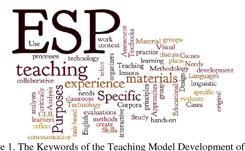 PDF] Research on the Teaching Model Development of ESP and the
