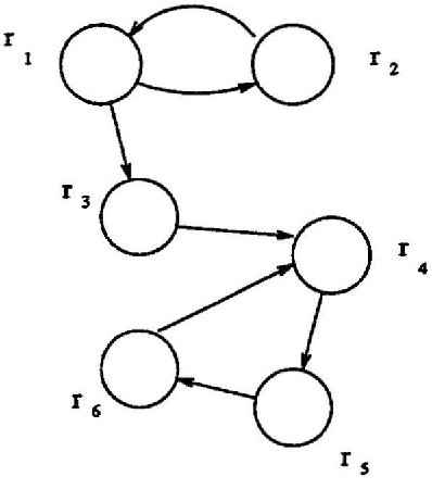 Default Logic Diagram