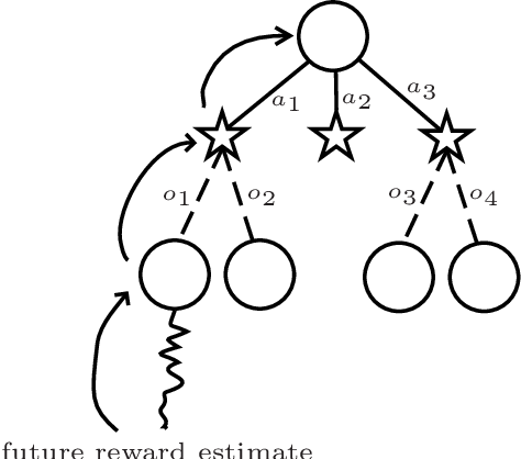 Figure 1 for A Monte Carlo AIXI Approximation