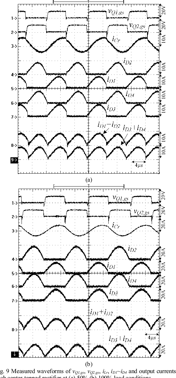 Figure 9 From Implementation Of A Series Resonant Converter With