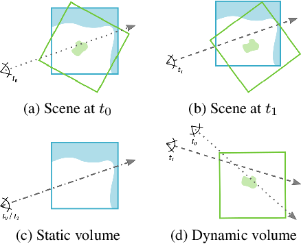 Figure 4 for STaR: Self-supervised Tracking and Reconstruction of Rigid Objects in Motion with Neural Rendering