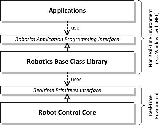 KUKA Robot Language - Semantic Scholar