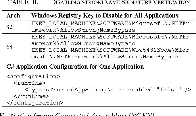 PDF] Hijacking  NET to Defend PowerShell - Semantic Scholar