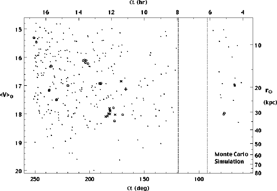 Figure 13 from The QUEST RR Lyrae Survey  II  The Halo Overdensities