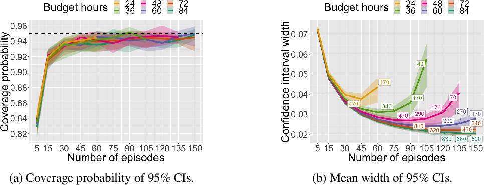 Figure 2 for FLEX: Unifying Evaluation for Few-Shot NLP