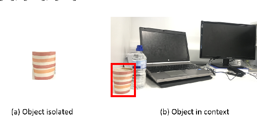 Figure 1 for Contextual Relabelling of Detected Objects