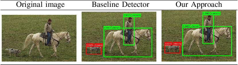 Figure 3 for Contextual Relabelling of Detected Objects