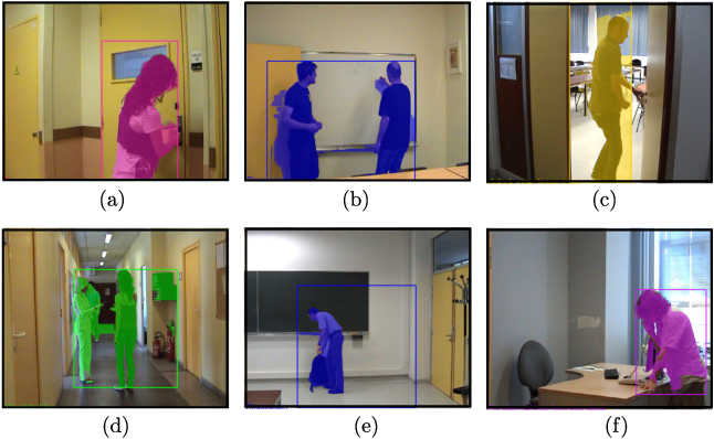 Figure 4 for Spatio-temporal Human Action Localisation and Instance Segmentation in Temporally Untrimmed Videos