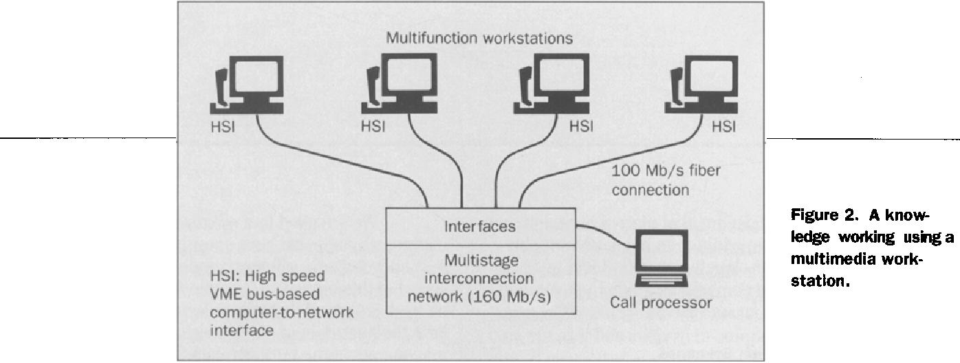 Network Operating System Semantic Scholar