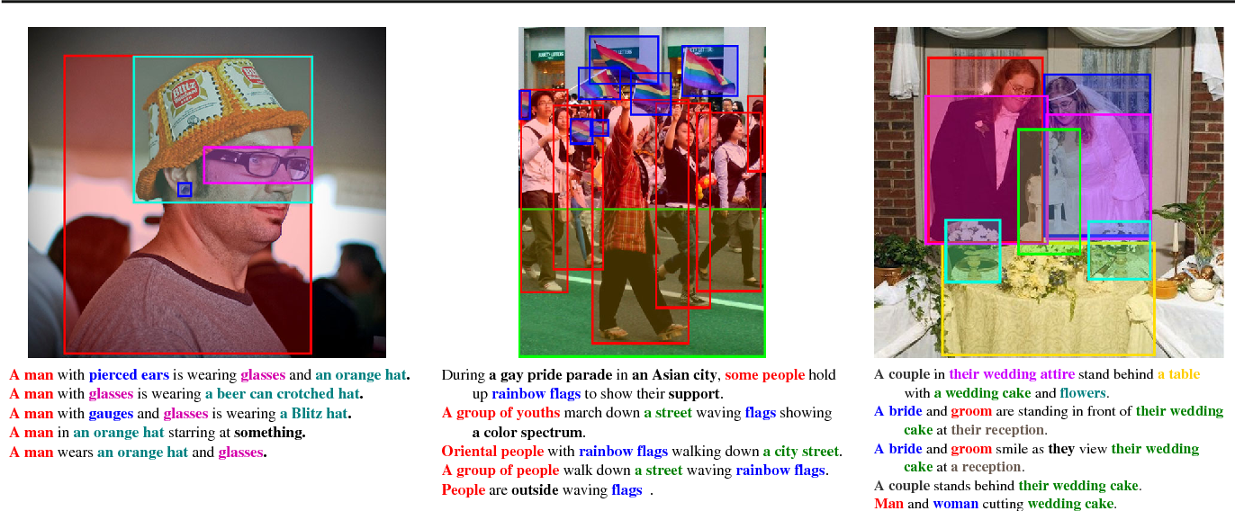 Figure 1 for Flickr30k Entities: Collecting Region-to-Phrase Correspondences for Richer Image-to-Sentence Models