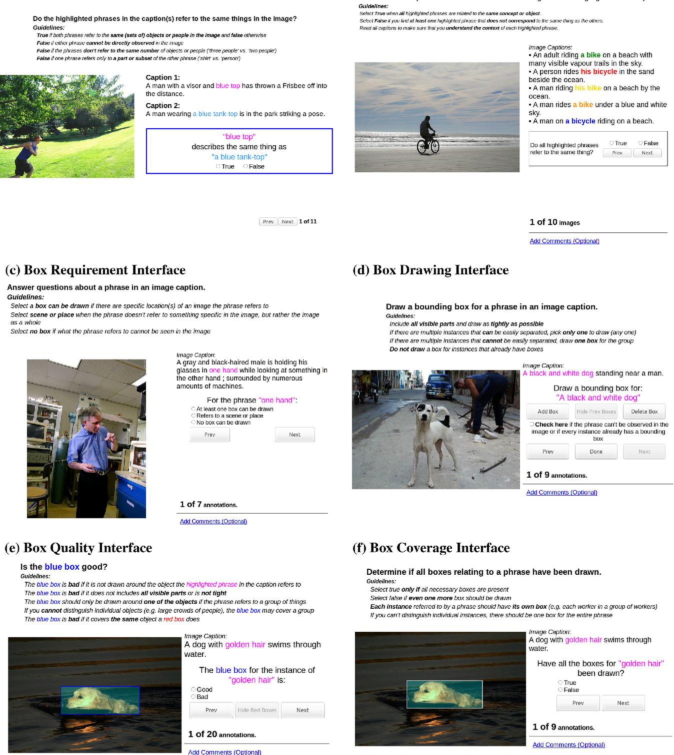 Figure 3 for Flickr30k Entities: Collecting Region-to-Phrase Correspondences for Richer Image-to-Sentence Models