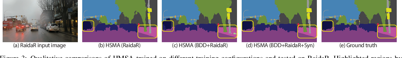 Figure 4 for RaidaR: A Rich Annotated Image Dataset of Rainy Street Scenes