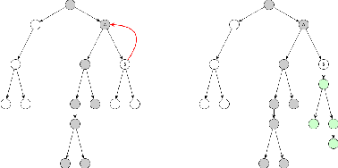 Figure 3 for An Anytime Algorithm for Task and Motion MDPs