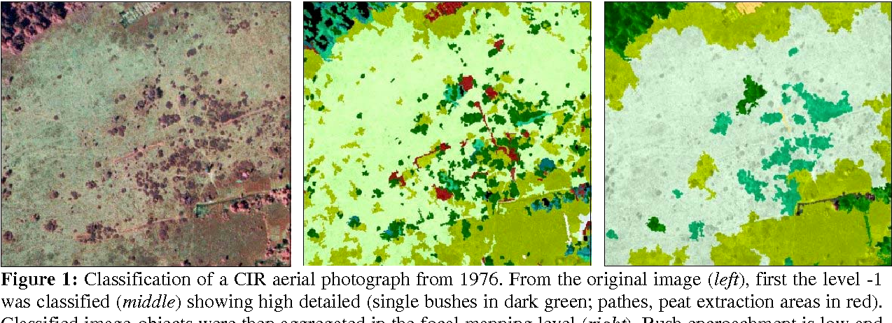 Figure 1 from OBJECT-BASED ANALYSIS OF REMOTE SENSING DATA