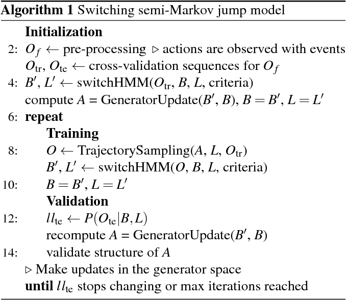 Figure 4 for Belief dynamics extraction
