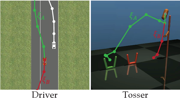 Figure 2 for Active Preference-Based Gaussian Process Regression for Reward Learning