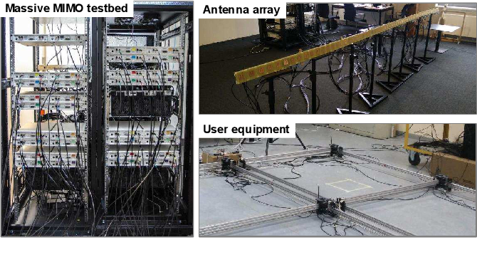 Figure 1 for Towards Fine-Grained Indoor Localization based on Massive MIMO-OFDM System: Perspective of Multipath Components