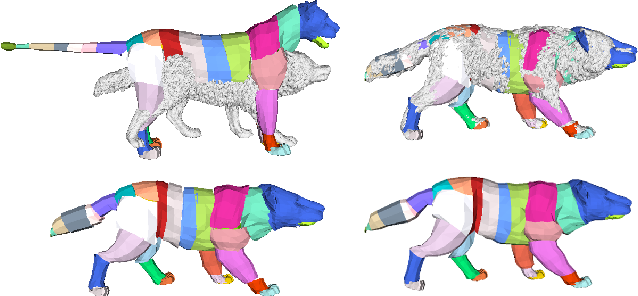 Figure 4 for 3D Menagerie: Modeling the 3D shape and pose of animals