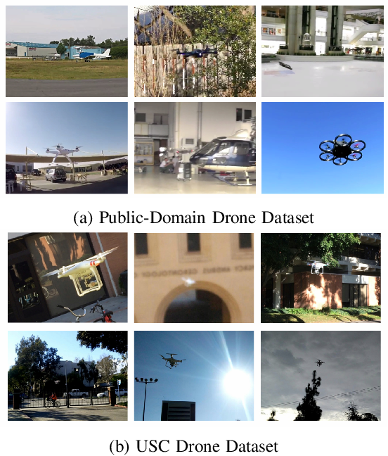 Figure 1 from A deep learning approach to drone monitoring