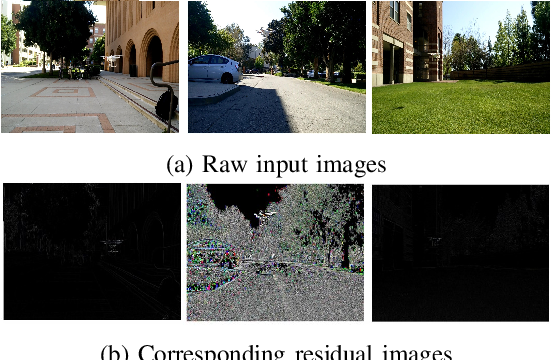 Figure 4 for A Deep Learning Approach to Drone Monitoring