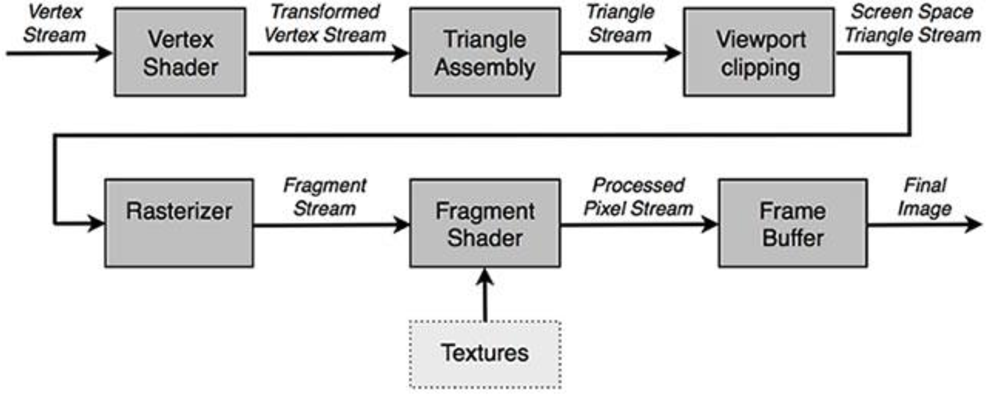 OpenVR - Semantic Scholar