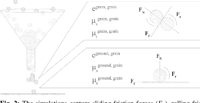 Figure 2 for Inferring the Material Properties of Granular Media for Robotic Tasks