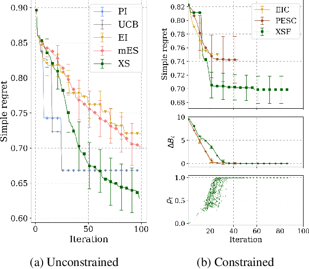 Figure 3 for Excursion Search for Constrained Bayesian Optimization under a Limited Budget of Failures