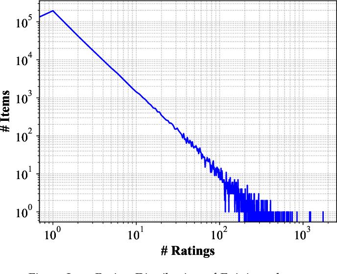 Figure 3 for A Matrix Factorization Model for Hellinger-based Trust Management in Social Internet of Things