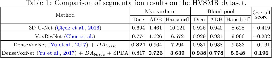 Superpixel Segmentation Python Code