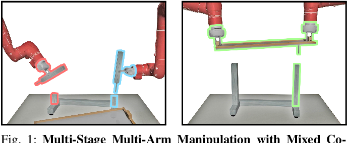 Figure 1 for Learning Multi-Arm Manipulation Through Collaborative Teleoperation