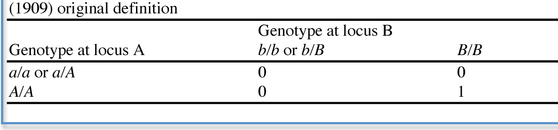 Table 1 From Epistatic Interactions Semantic Scholar