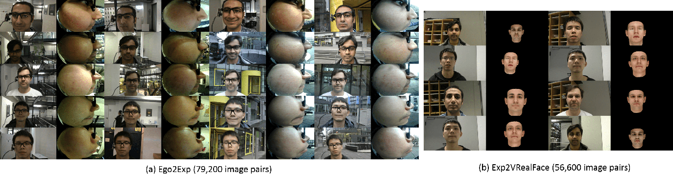 Figure 4 for EgoFace: Egocentric Face Performance Capture and Videorealistic Reenactment