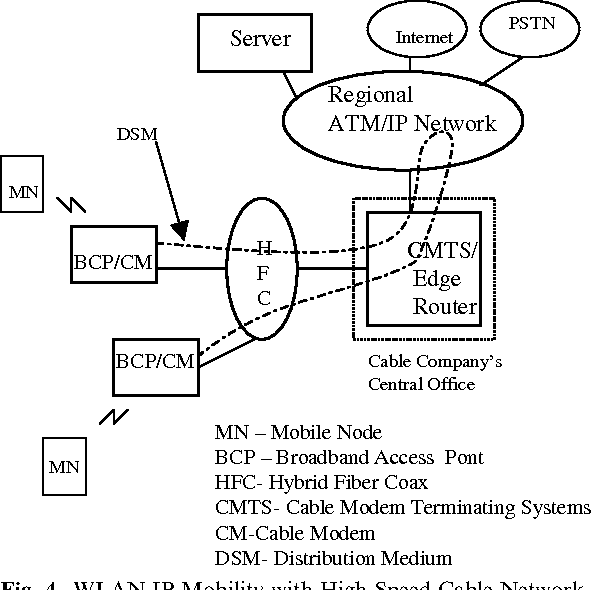 Coax To Ethernet Diagram