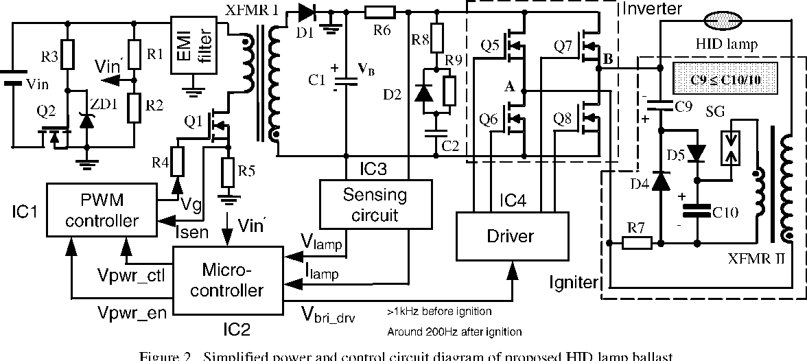 high intensity discharge lamp ballast with igniter driven by dual Philips Ignitors figure 2